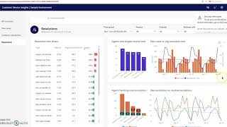 Microsoft Dyamics Enterprise CRM Demo of Customer Service Insights